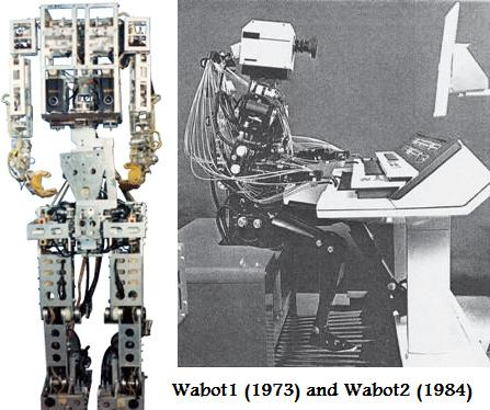 A Timeline Of Artificial Intelligence
